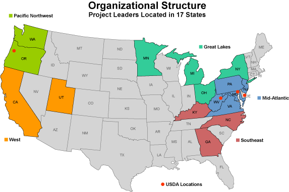 Organizational Structure. Project Leaders Located in 17 States. [U.S. map]
